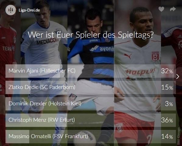 Screenshot vom Ergebnis des Spieler des 9. Spieltags