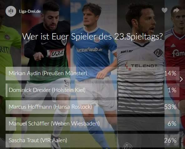 Screenshot vom Ergebnis zum Spieler des 23. Spieltags