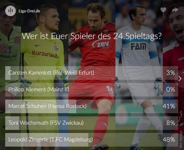 Screenshot vom Ergebnis zum Spieler des 24. Spieltags