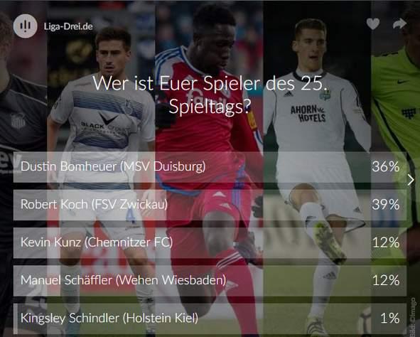 Screenshot vom Ergebnis zum Spieler des 25. Spieltags