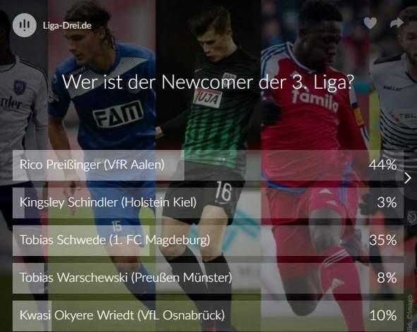 Screenshot vom Voting zum Newcomer der Saison