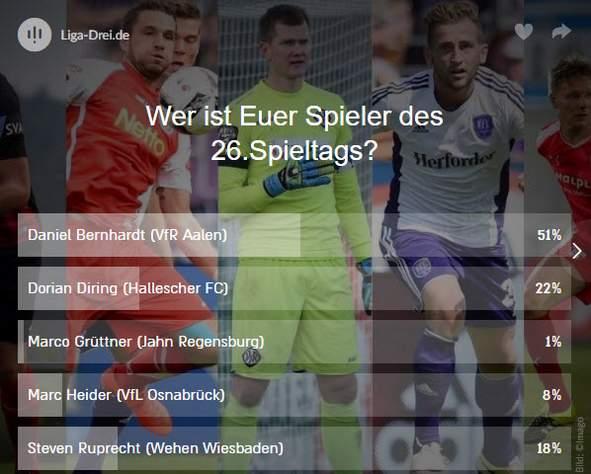 Screenshot Ergebnis Spieler des 26. Spieltags