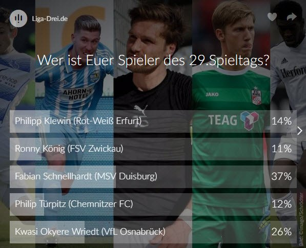 Screenshot vom Voting Ergebnis zum Spieler des 29. Spieltags