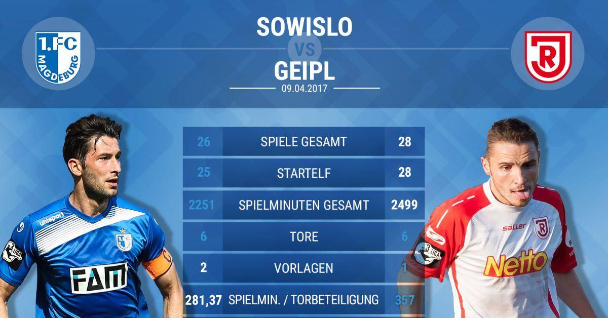 Sowislo vs Geipl - der Spieler-Vergleich