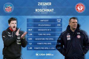 170419_l3_trainervergleich_ziegner_koschinat_1600x1067