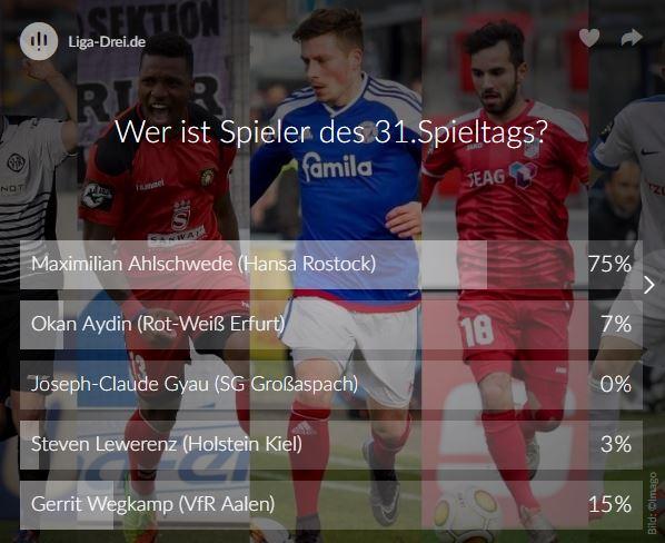 Screenshot vom Ergebnis Voting zum Spieler des 31. Spieltags