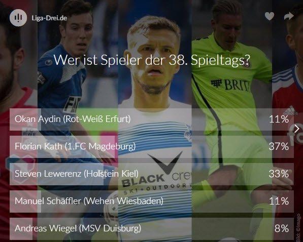Screenshot Voting Spieler des Spieltags 38. Spieltag