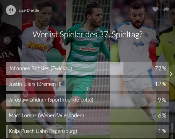 screenshot-voting-spieler-des-spieltags-l3-16052017