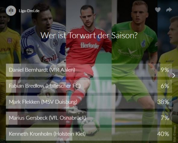 Screenshot vom Voting Torwart der Saison