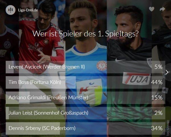 Screenshot vom Ergebnis des Voting zum Spieler des 1. Spieltags