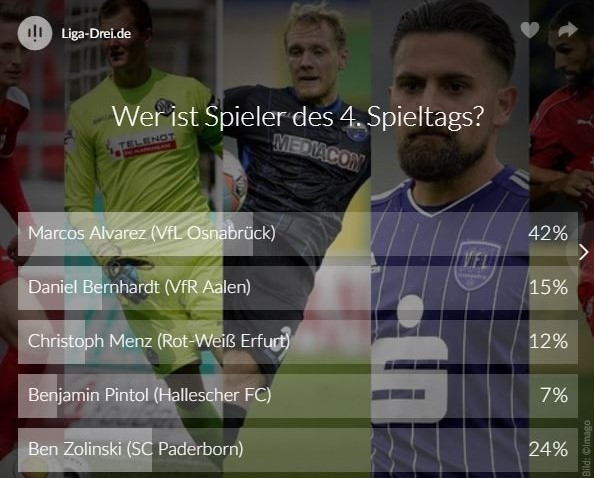 Screenshot Ergebnis zum Voting für Spieler des 4. Spieltags
