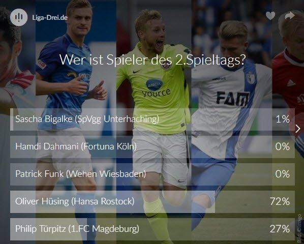 Screenshot vom Voting Ergebnis zum Spieler des 2. Spieltags