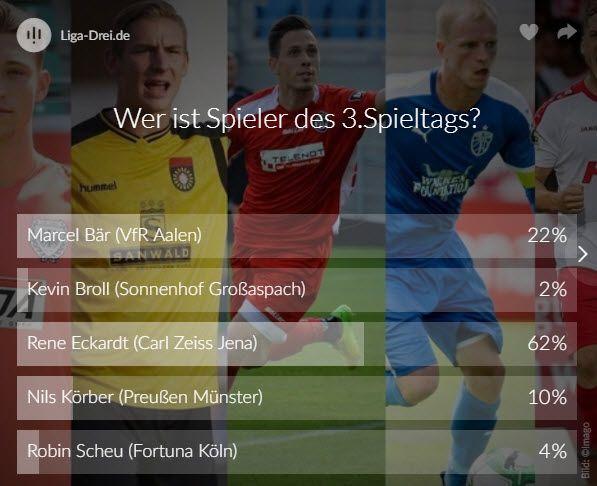Screenshot vom Voting zum Spieler des 3. Spieltags