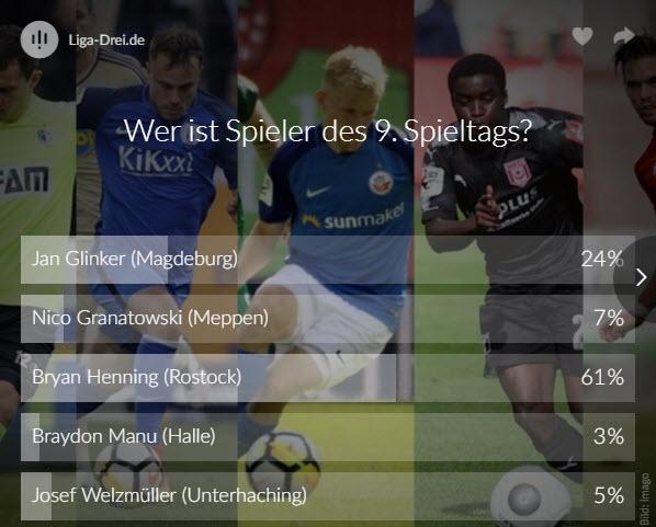 Screenshot Ergebnis vom Voting zum Spieler des 9.Spieltags