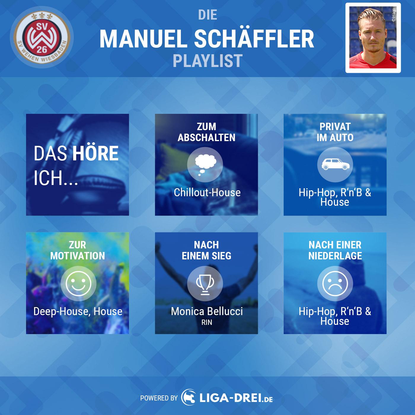 Playlist von Manuel Schäffler