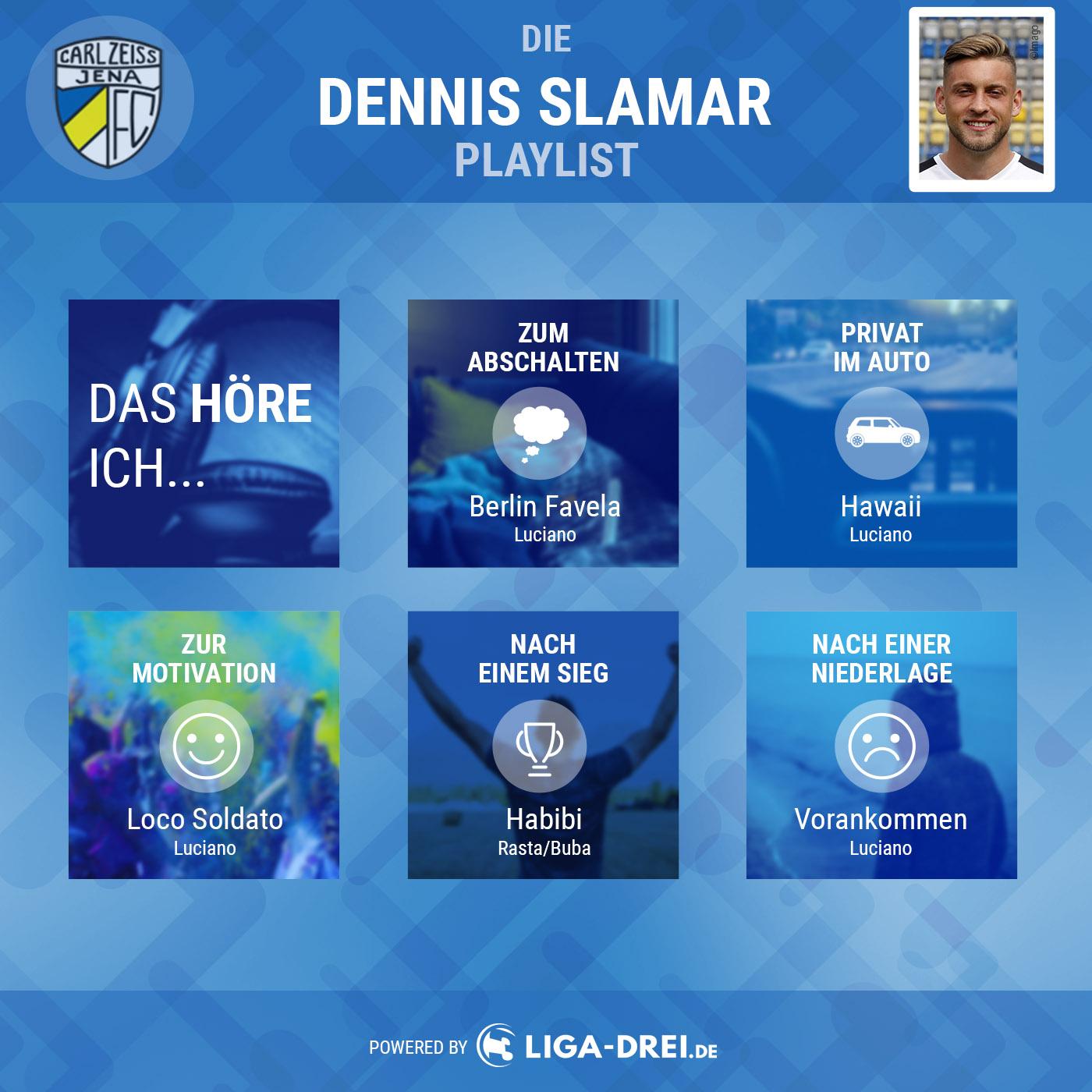 Liebelingsmusik von Dennis Slamar