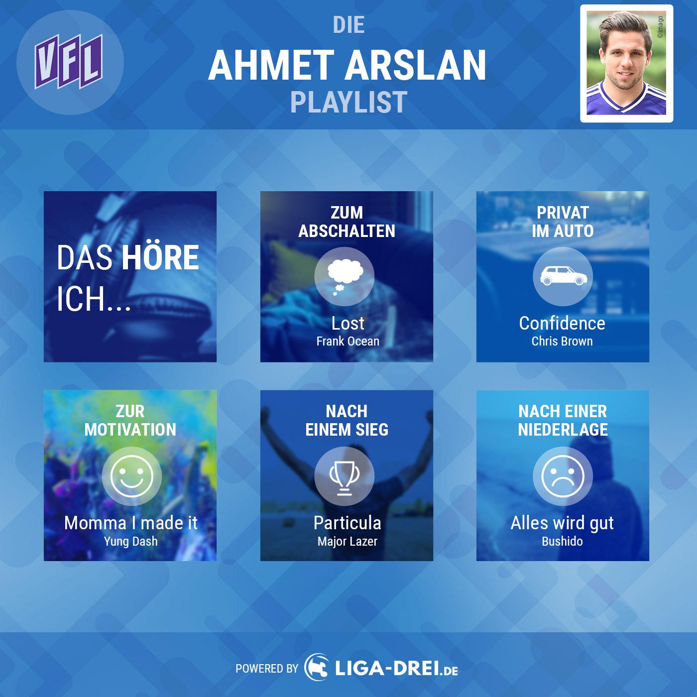 Playlist von Ahmet Arslan