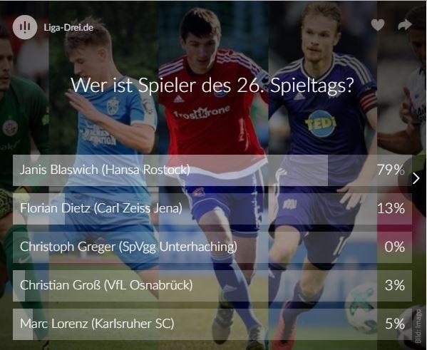 voting, Liga-Drei.de