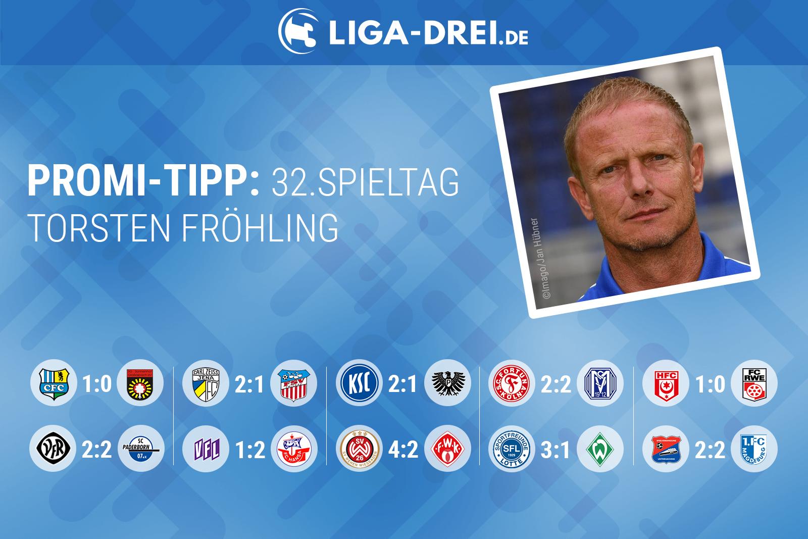 Torsten Fröhling tippt den 32. Spieltag