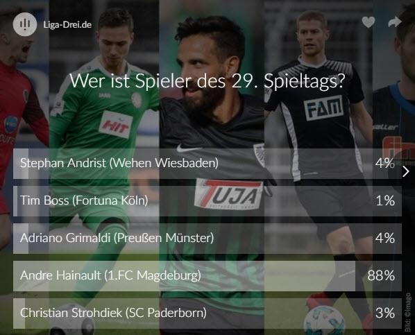 Screenshot vom Ergebnis zum Voting Spieler des 29. Spieltags
