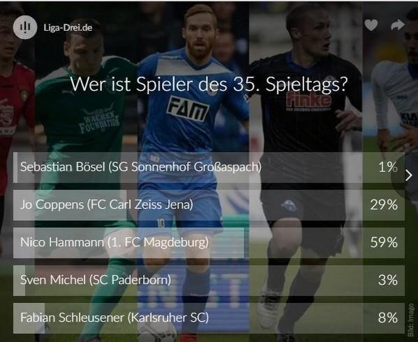 Nico Hammann ist Spieler des Spieltags