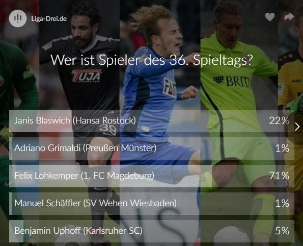 Screenshot vom Ergebnis Voting Spieler des 36. Spieltags