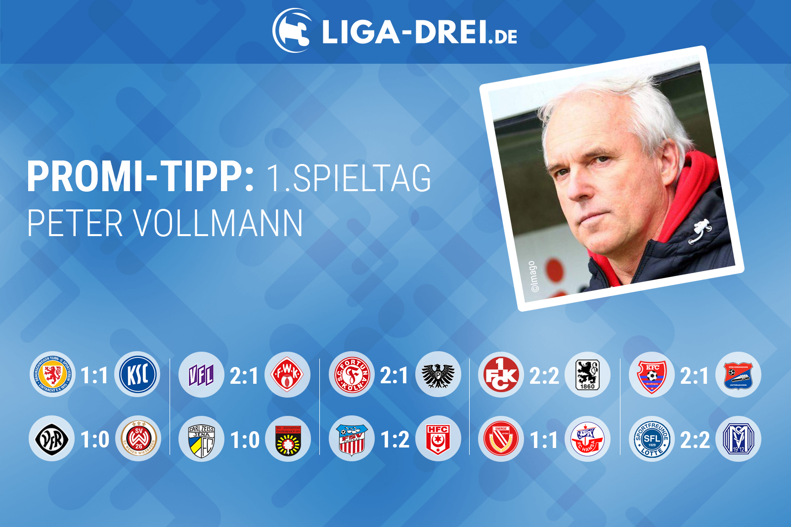 Peter Vollmann tippt den 1. Spieltag