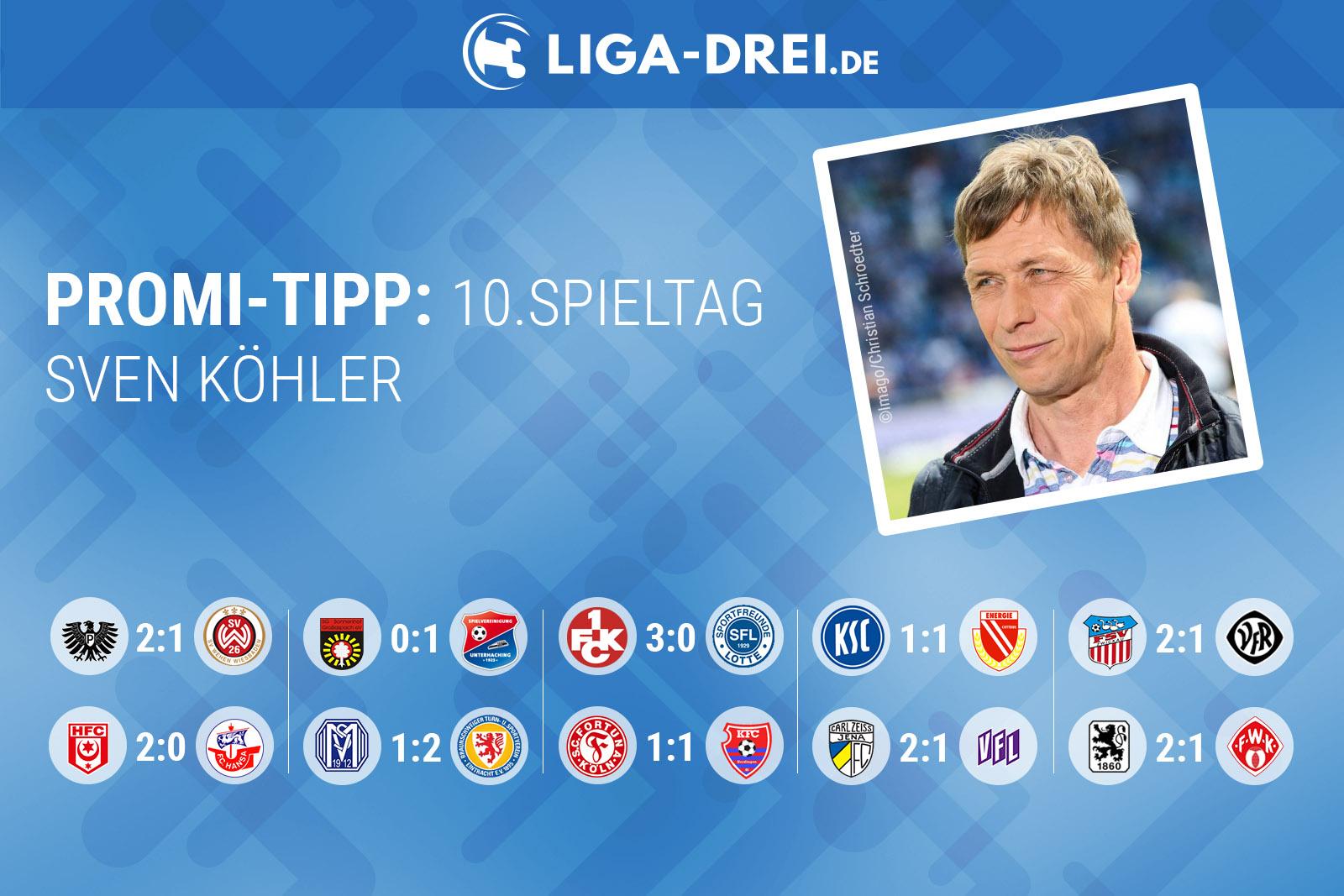 Sven Köhler beim Liga-Drei.de Promi-Tipp