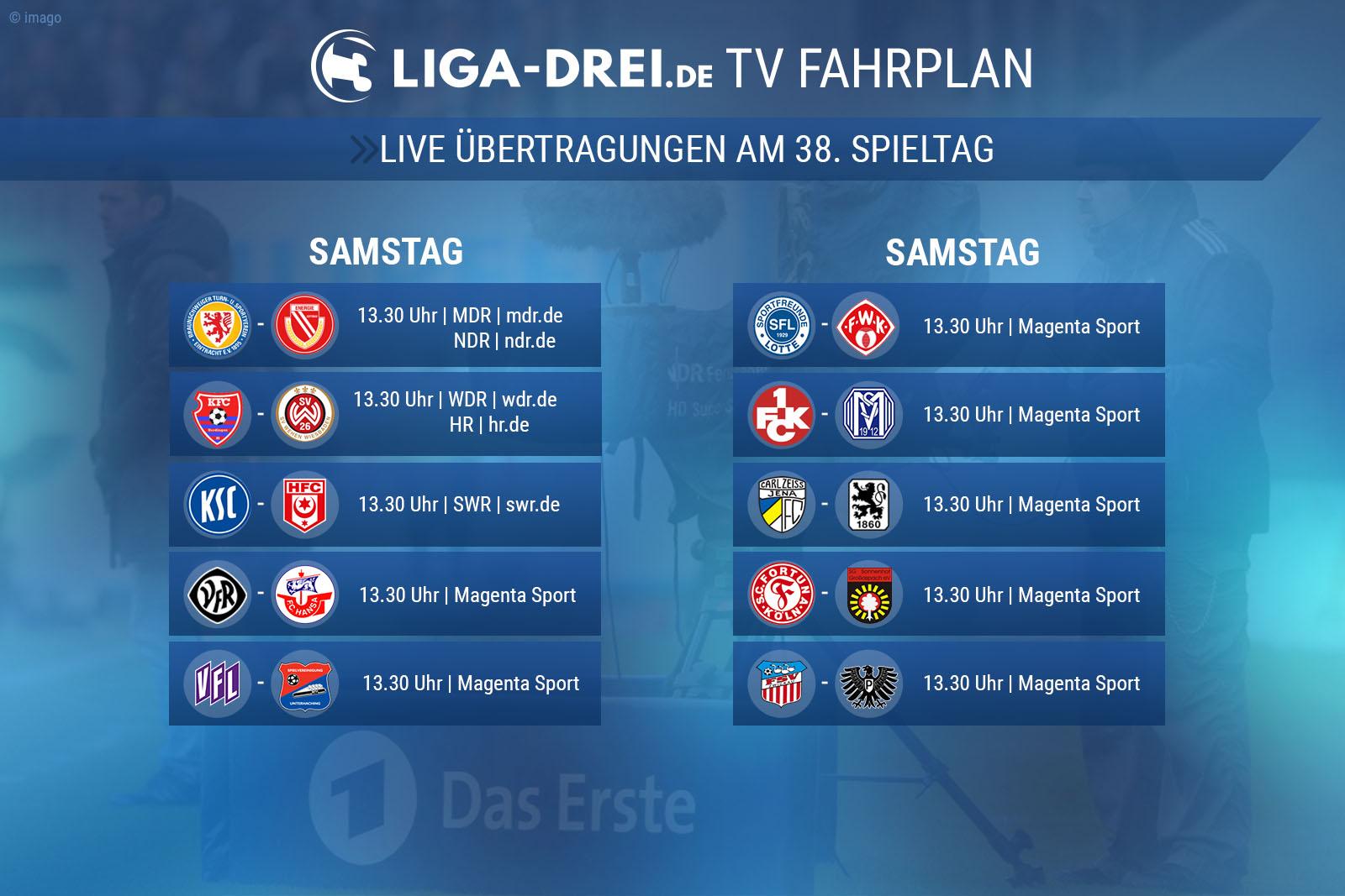 3 Liga Letzter Spieltag