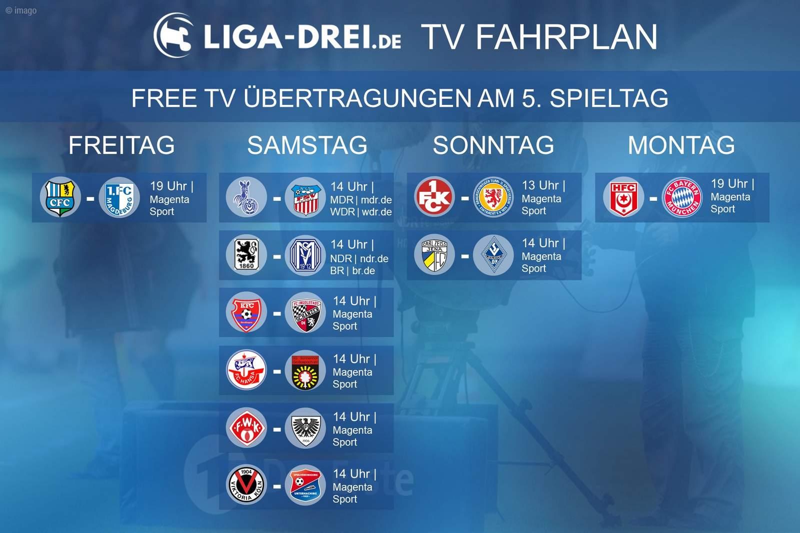 TV-Plan zur 3. Liga