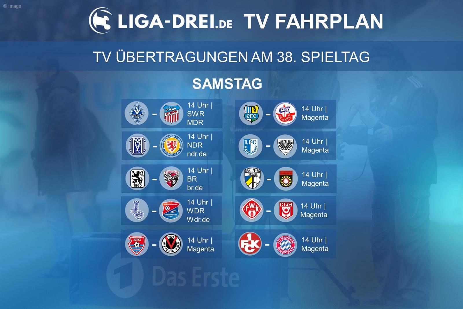 Die 3. Liga im Fernsehen