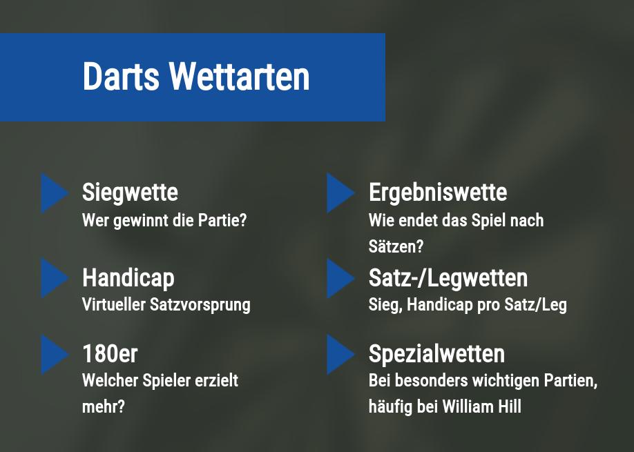 Darts Wettarten