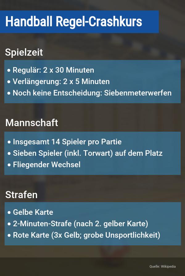 Handball Wetten Regeln