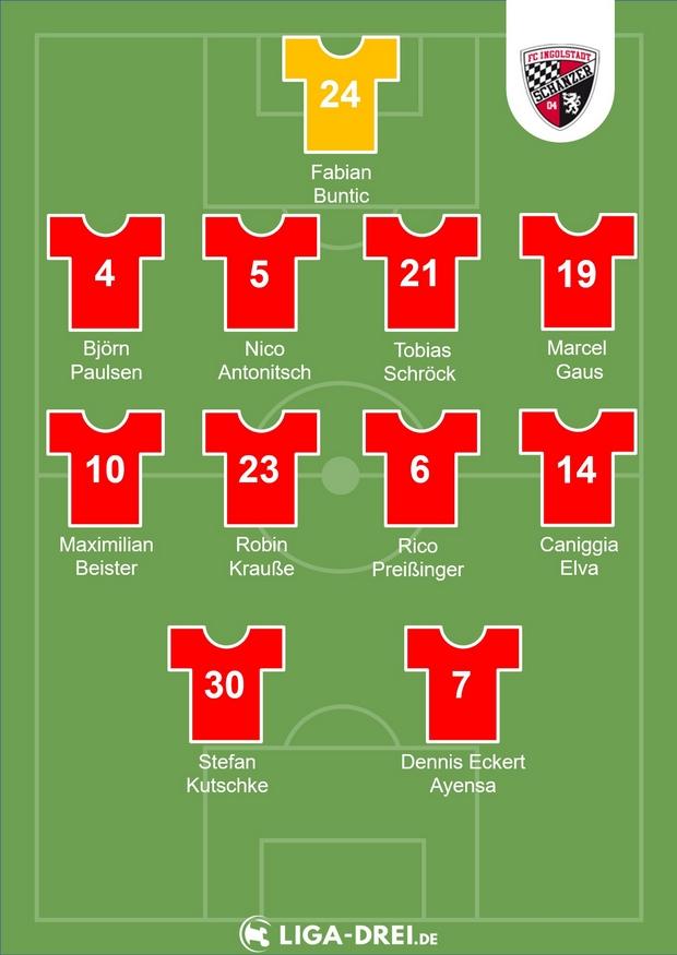 Mögliche Aufstellung FC Ingolstadt 2020/21